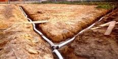что такое Системы осушения почвы