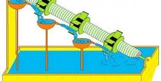 Гидравлические вечные двигатели